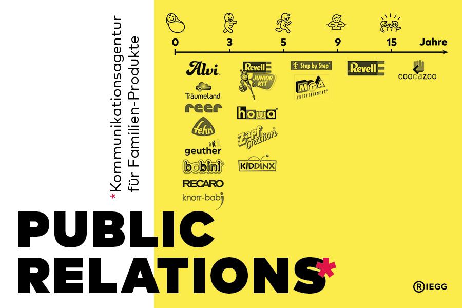 RIEGG Markenkommunikation Referenzen Unternehmen mit Familien-Produkten.
